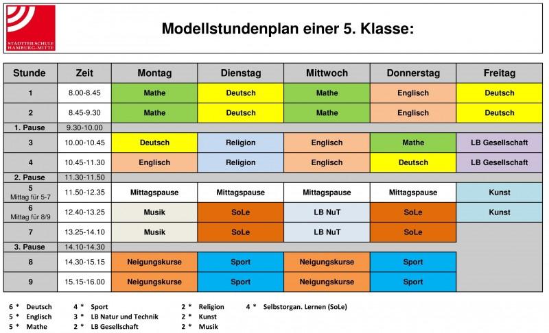 Modellstundenplan Homepage